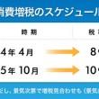 「今のままの生活でいいんです!」は不可能。日本経済は今のままでは生きていけない。